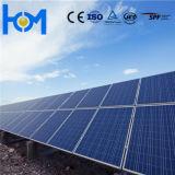 Het lage Zonne Photovoltaic Comité van het Ijzer maakte het Duidelijke Glas van de Collector van de Energie aan