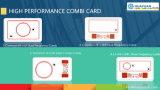 Doble de largo alcance Fruquency MIFARE Classic EV1 1K7 tarjeta +UCODE COMBI