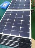 160W Sunpower Foldable 유연한 연약한 탄력 있는 휴대용 태양 이동 전화 힘 위원회 충전기
