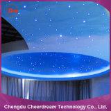 Kit ottico della fibra di PMMA 0.75mm con il rivestimento nero per il soffitto della stella