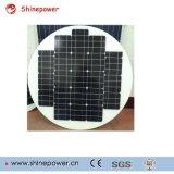 Comitato solare di vetro rotondo di 60W 18V per l'indicatore luminoso di via solare