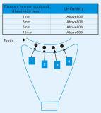 歯科LED Teech Whitening Dental Equipment (椅子のbuit)
