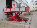 A China apresentou quadro de elevação em tesoura hidráulica no depósito