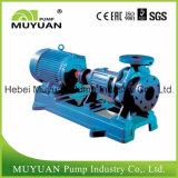 Elektrisches Motor Chemical Pump für Sulfuric Acid