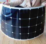Comitato solare semi flessibile poco costoso 100W di vendite dirette della fabbrica della Cina con le mono pile solari per il fante di marina della barca di rv