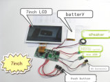 LCD Screen Video Modulates for Card