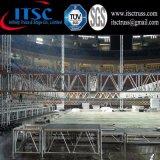 De Oplossing van de Plaatsing van de Bundel en van het Stadium van het Overleg van Gymansium