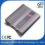 Invertory를 위한 Four-Channel UHF RFID 조정 독자
