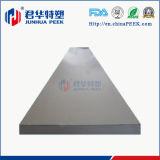 Verunreinigungpeek-Plattepeek-Blatt