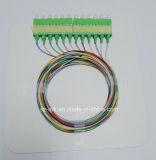 Кабель оптического волокна для Sc/APC отрезка провода