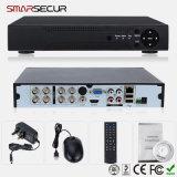 De videorecorder van Smarsecur DVR voor de Analoge Camera van de Camera Ahd