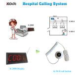 L'Hôpital Patient Infirmière d'appel système Bouton panique sans fil
