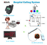 Drahtloses Nurse Call Light System für Hospital mit CER