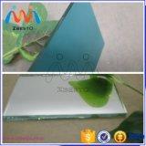 Двойной Fenzi зеленого цвета с покрытием и серой краской серебристого цвета панелей наружных зеркал заднего вида
