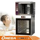 De verkoopbare Ovens van het Brood van de Hoogste Kwaliteit Gemakkelijke Werkende Kleine
