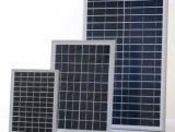 Kit della pila solare della pellicola sottile di prezzi di alta qualità dell'ABS DIY migliore