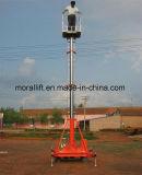 Гидравлические телескопические мобильной платформы