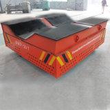 V-Plattform Nut-Bandspule, die Transportvorrichtung-spurlos Karre handhabt