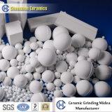 Sfera stridente di ceramica dell'allumina per cemento, molatura del pigmento