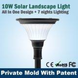 Luz solar do diodo emissor de luz de Oudoor da bateria recarregável