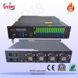 El amplificador óptico 1550nm EDFA de la fibra de CATV con Wdm Pon entró para Gpon Epon