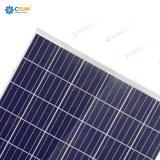 Poly panneau solaire de Csun 265W 270W avec la pile solaire de Yingli pour l'électricité à la maison
