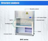 Bio Module de sûreté Bhc-1300iia/B3 avec l'échappement de 100%