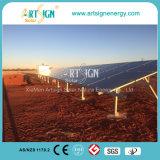 De Grond van het aluminium zet de Hardware van de Componenten van de Uitrustingen van het Zonnepaneel op