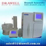 De IonenChromatograaf van het laboratorium met Eluent Generator dw-Cic-300