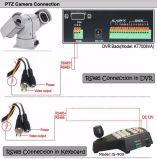 De Opgezette Camera PTZ van de anti-schok 1080P 30X HD IP Policecar Dak