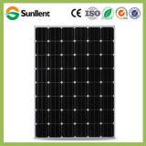 painel solar do uso da HOME do sistema de energia 255W