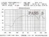 40*70mm 48ohm 1-3W de Spreker van de Kegel van het Document