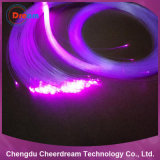 0.5mm Glühen-Ablichtungs-Faser-Optik des Enden-6000m/Roll