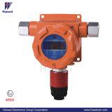 Atex keurde de Vaste Detector van het Gas voor Wijnmakerij/Brouwerij met Output RS485 goed