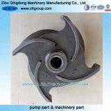 Parte trattata centrifuga della pompa dell'acciaio inossidabile dell'ANSI Goulds dell'acqua