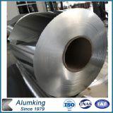 Aluminiumring für ACP-Blatt