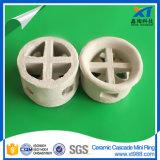 Xintao cerámica Cascade Mini Ring 2 ''