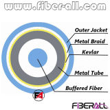 2fibers螺線形の金属の管の堅いバッファが付いている屋内装甲ケーブル