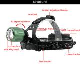 Headlamp фары H11 СИД мощный для исследования