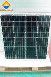 60W leistungsfähiger PV Zellen-hohe Leistungsfähigkeits-monokristalliner Sonnenkollektor
