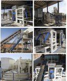 Het beton blokkeert Machines