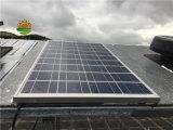 Quadratischer Typ 15W Solar-LED Oberlicht für Decke mit nachladbarer Batterieanlage (SN2016032)