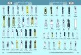 衣類のためのカスタマイズされた引き手の金属のジッパーの引き手か袋またはハンドバッグ