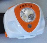 에너지 절약 작은 LED를 가진 1대의 옥외 믿을 수 있는 3AAA에 의하여 강화되는 3W 강한 광속 LED Headlamp에 대하여 2