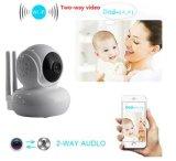 Продажи цифровых камер для видеосистем безопасности с возможностью горячей замены