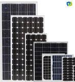 поли панель солнечных батарей 60W с алюминиевой рамкой