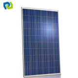 Best Supplier test specification solarly panel of modules for solarly Light