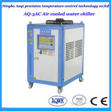 Industrial 3kw a 133 Kw enfriadora refrigerada por agua/aire de fábrica de enfriadores