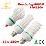 Lampada economizzatrice d'energia a spirale piena a metà con la materia prima di CFL