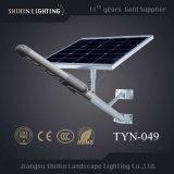 LED panel solar integrado todo en uno de la luz de la calle (SX-YTHLD)